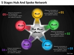 Business Strategy And Policy 5 Stages Hub Spoke Network Strategic Planning Steps Ppt Slide