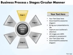 Business Strategy And Policy Process 6 Stages Circular Manner Marketing
