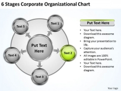 Business Strategy Consultant 6 Stages Corporate Organizational Chart Level