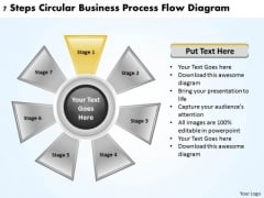 Business Strategy Consultant 7 Steps Circular Process Flow Diagram PowerPoint