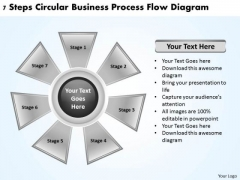 Business Strategy Consultant 7 Steps Circular Process Flow Diagram Ppt PowerPoint