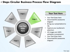Business Strategy Consultant 7 Steps Circular Process Flow Diagrams PowerPoint