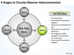 Business Strategy Consultant Circular Manner Interconnection Implementation