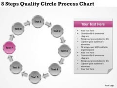 Business Strategy Consulting 8 Steps Quality Circle Process Chart Modern Marketing Concepts