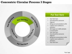 Business Strategy Development Circular Process 3 Stages And Policy