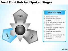Business Strategy Development Focal Point Hub And Spoke 3 Stages Plan
