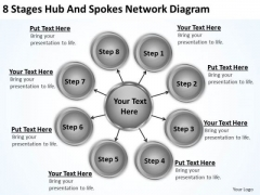 Business Strategy Diagram 8 Stages Hub And Spokes Network PowerPoint Templates