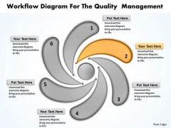 Business Strategy Diagram Quality Management PowerPoint Templates Backgrounds For Slides