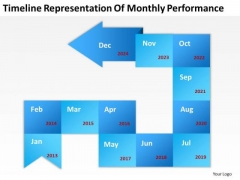Business Strategy Diagram Timeline Representation Of Monthly Performance PowerPoint Slides