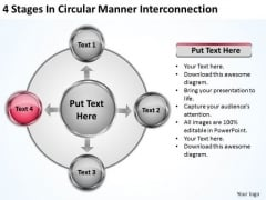 Business Strategy Examples 4 Stages Circular Manner Interconnection Plan