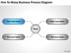 Business Strategy Examples One To Many Process Diagram Planning