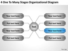 Business Strategy Examples To Many Stages Organizational Diagram And Policy