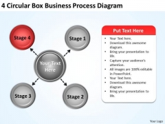 Business Strategy Execution Box Process Diagram Ppt 6 Innovative Marketing Concepts