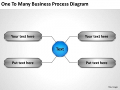 Business Strategy Execution Many Process Diagram Level Definition
