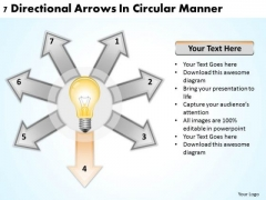 Business Strategy Formulation 7 Directional Arrow Circular Manner PowerPoint