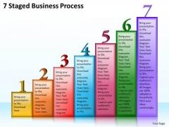 Business Strategy Formulation 7 Staged Process Strategic Plans Ppt Slide