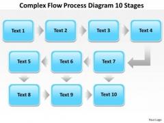 Business Strategy Formulation Complex Flow Process Diagram 10 Stages