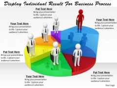 Business Strategy Formulation Display Individual Result Process Concept Statement