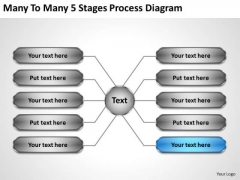 Business Strategy Formulation To 5 Stages Process Diagram Plan And