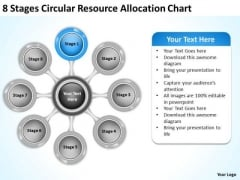 Business Strategy Implementation Resource Allocation Chart Internet