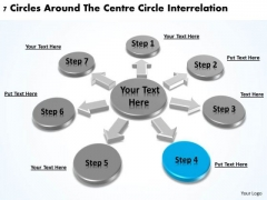 Business Strategy Innovation 7 Circles Around The Centre Interrelation PowerPoint