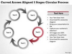 Business Strategy Innovation Aligned 5 Stages Circular Process Planning
