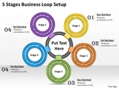 Business Strategy Planning 5 Stages Loop Setup Project Management Ppt Slide