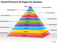 Business Strategy Planning Pyramid Process 10 Stages For Strategic Agenda