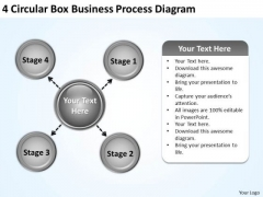 Business Strategy Review 4 Circular Box Process Diagram Modern Marketing Concepts