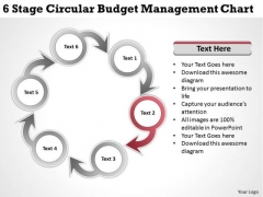 Business Strategy Review 6 Stage Circular Budget Management Chart Planning