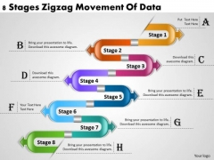 Business Strategy Review 8 Stages Zigzag Movement Of Data Change Management Ppt Slide