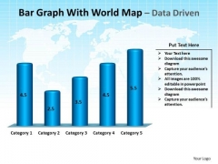 Business Success PowerPoint Templates Business Bar Graph With World Map Ppt Slides