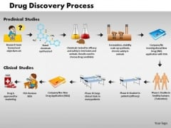 Business Success PowerPoint Templates Marketing Drug Discovery Process Ppt Slides