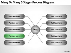 Business Unit Strategy Many To 5 Stages Process Diagram International Marketing Concepts