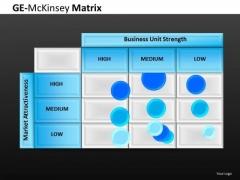 Business Unit Strength Ge Mckinsey Matrix PowerPoint Presentation Slides