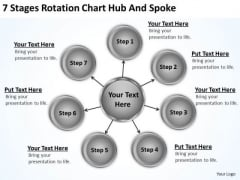 Business Use Case Diagram Example 7 Stages Rotation Chart Hub And Spoke PowerPoint Slides