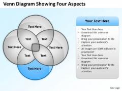 Business Use Case Diagram Venn Showing Four Aspects PowerPoint Slides