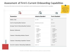 CDD Process Assessment Of Firms Current Onboarding Capabilities Ppt Infographic Template Display PDF