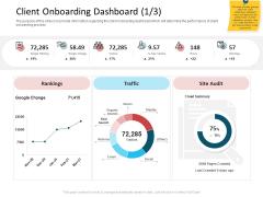 CDD Process Client Onboarding Dashboard Audit Ppt Portfolio Design Inspiration PDF