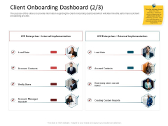 CDD Process Client Onboarding Dashboard Data Ppt Layouts Deck PDF
