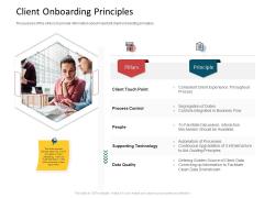 CDD Process Client Onboarding Principles Ppt Infographics Design Templates PDF