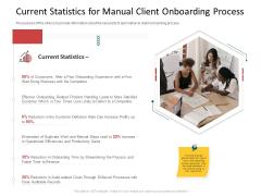CDD Process Current Statistics For Manual Client Onboarding Process Brochure PDF