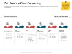 CDD Process Pain Points In Client Onboarding Introduction PDF
