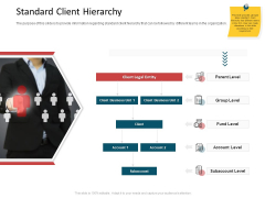 CDD Process Standard Client Hierarchy Ppt Inspiration Graphics Pictures PDF