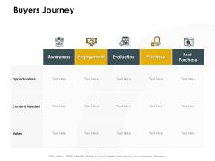 CDJ Buyers Journey Ppt Portfolio Background PDF