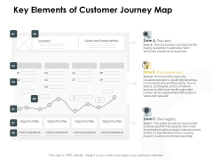 CDJ Key Elements Of Customer Journey Map Ppt Professional Slide Download PDF