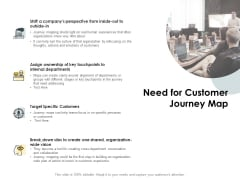 CDJ Need For Customer Journey Map Ppt Inspiration Introduction PDF