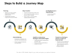 CDJ Steps To Build A Journey Map Ppt Gallery Show PDF