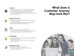 CDJ What Does A Customer Journey Map Look Like Ppt Layouts Maker PDF