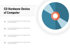 CD Hardware Device Of Computer Ppt PowerPoint Presentation Portfolio Layout Ideas